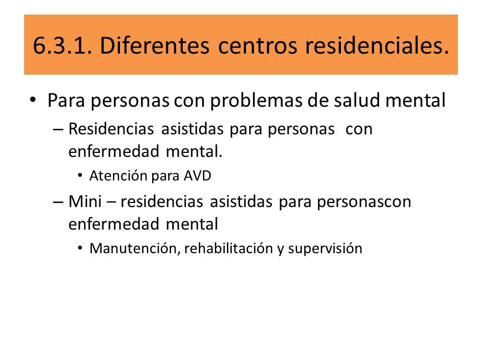 Para personas con problemas de salud mental – Residencias asistidas para personas con enfermedad mental. Atención para AVD – Mini – residencias asisti