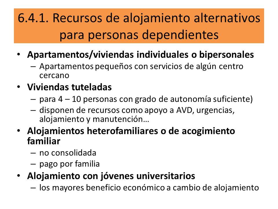 6.4.1. Recursos de alojamiento alternativos para personas dependientes Apartamentos/viviendas individuales o bipersonales – Apartamentos pequeños con