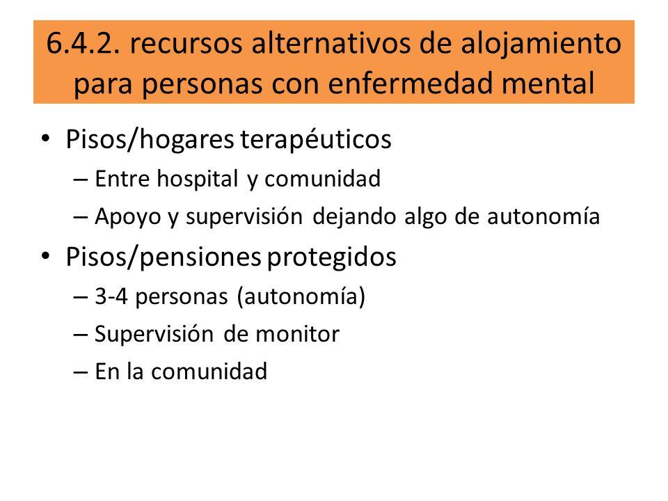 6.4.2. recursos alternativos de alojamiento para personas con enfermedad mental Pisos/hogares terapéuticos – Entre hospital y comunidad – Apoyo y supe