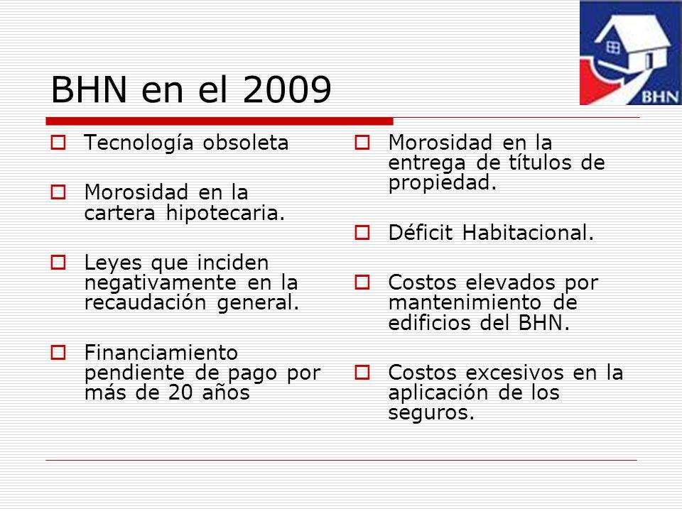BHN en el 2009 Tecnología obsoleta Morosidad en la cartera hipotecaria. Leyes que inciden negativamente en la recaudación general. Financiamiento pend