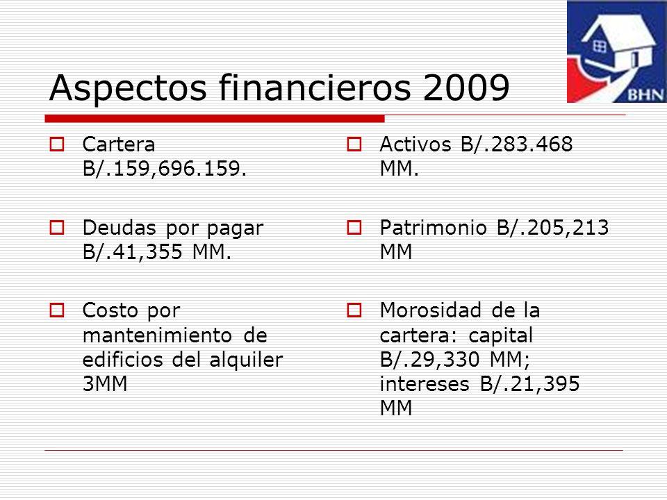 Aspectos financieros 2009 Cartera B/.159,696.159. Deudas por pagar B/.41,355 MM. Costo por mantenimiento de edificios del alquiler 3MM Activos B/.283.