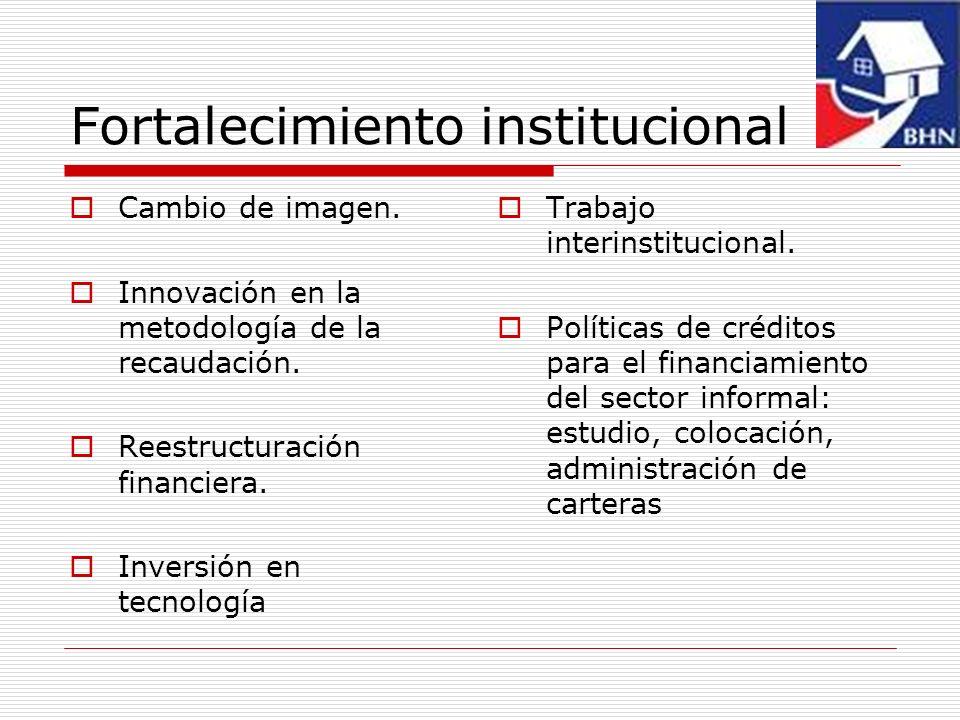 Fortalecimiento institucional Cambio de imagen. Innovación en la metodología de la recaudación. Reestructuración financiera. Inversión en tecnología T