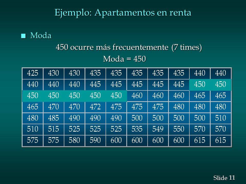 11 Slide Ejemplo: Apartamentos en renta n Moda 450 ocurre más frecuentemente (7 times) 450 ocurre más frecuentemente (7 times) Moda = 450 Moda = 450