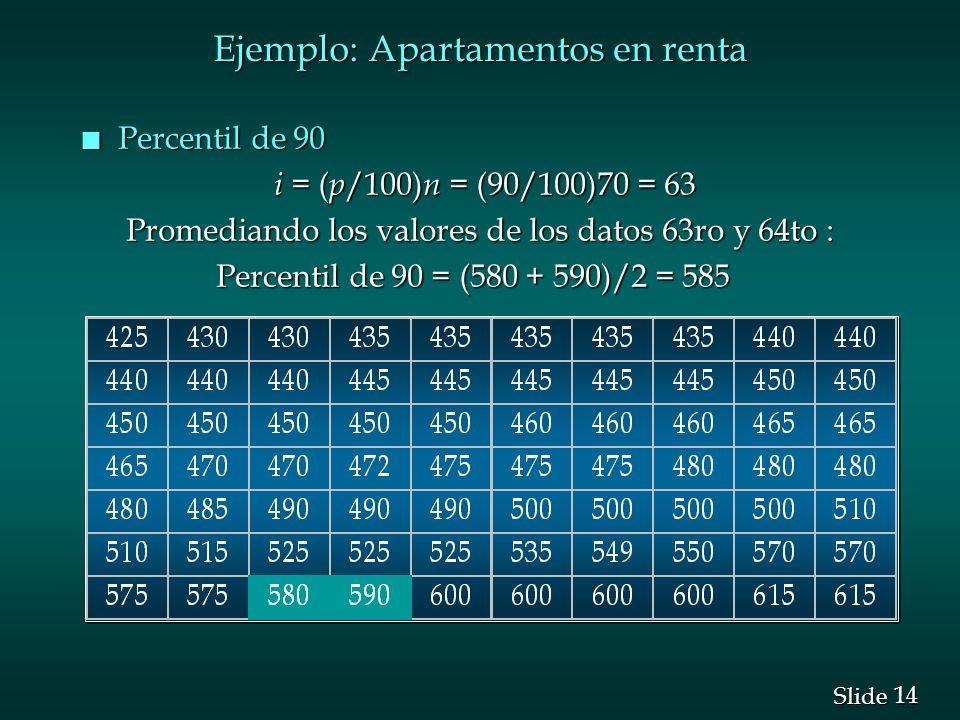 14 Slide Ejemplo: Apartamentos en renta n Percentil de 90 i = ( p /100) n = (90/100)70 = 63 Promediando los valores de los datos 63ro y 64to : Promedi