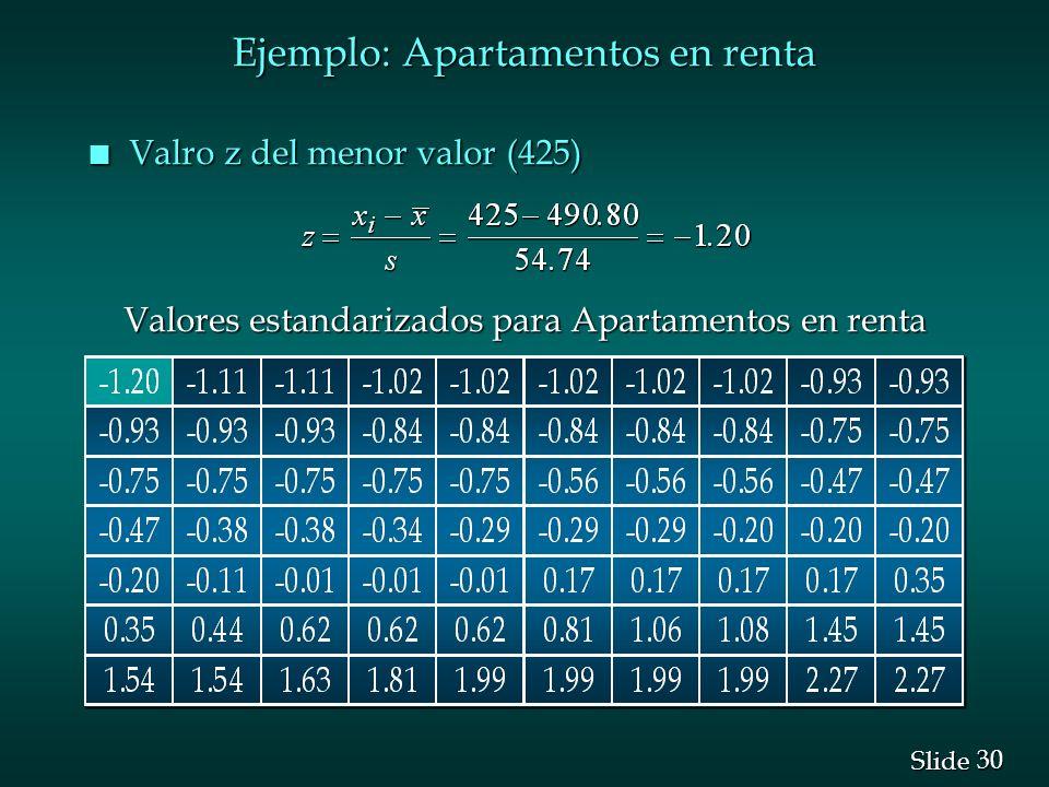 30 Slide n Valro z del menor valor (425) Valores estandarizados para Apartamentos en renta Ejemplo: Apartamentos en renta