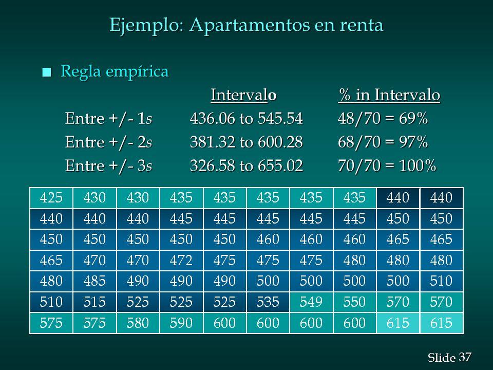 37 Slide Ejemplo: Apartamentos en renta n Regla empírica Interval o % in Intervalo Interval o % in Intervalo Entre +/- 1 s 436.06 to 545.5448/70 = 69%