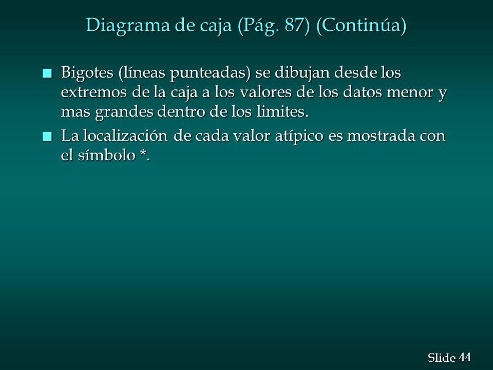 44 Slide Diagrama de caja (Pág. 87) (Continúa) n Bigotes (líneas punteadas) se dibujan desde los extremos de la caja a los valores de los datos menor