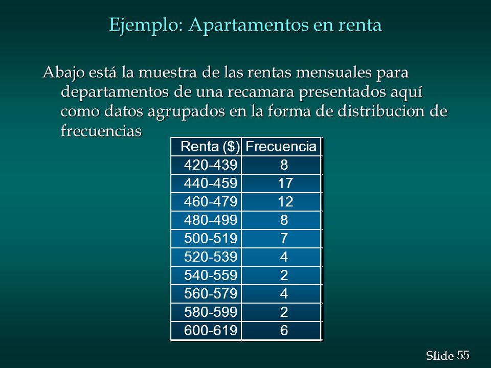 55 Slide Ejemplo: Apartamentos en renta Abajo está la muestra de las rentas mensuales para departamentos de una recamara presentados aquí como datos a