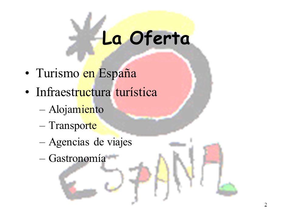 3 Turismo en España