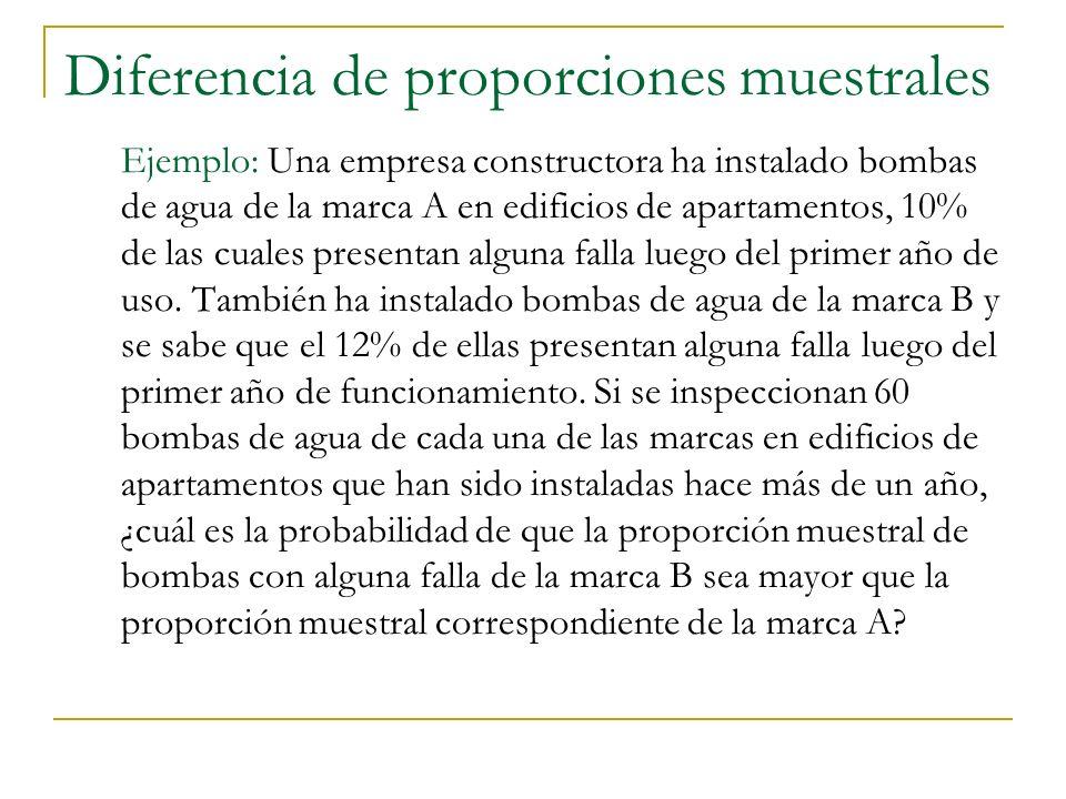 Diferencia de proporciones muestrales Ejemplo: Una empresa constructora ha instalado bombas de agua de la marca A en edificios de apartamentos, 10% de