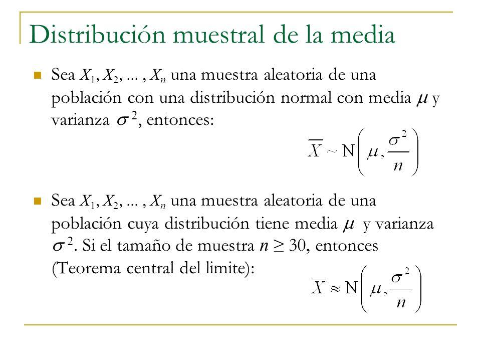 Distribución muestral de la media Sea X 1, X 2,..., X n una muestra aleatoria de una población con una distribución normal con media y varianza 2, ent