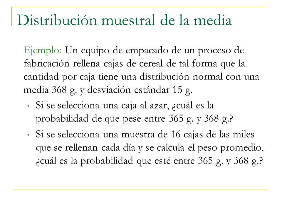 Distribución muestral de la media Ejemplo: Un equipo de empacado de un proceso de fabricación rellena cajas de cereal de tal forma que la cantidad por