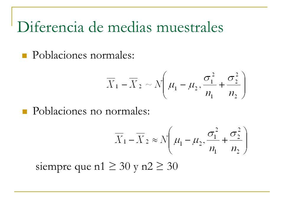 Diferencia de medias muestrales Poblaciones normales: Poblaciones no normales: siempre que n1 30 y n2 30