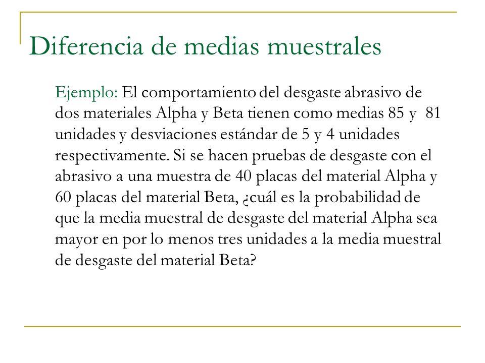 Diferencia de medias muestrales Ejemplo: El comportamiento del desgaste abrasivo de dos materiales Alpha y Beta tienen como medias 85 y 81 unidades y