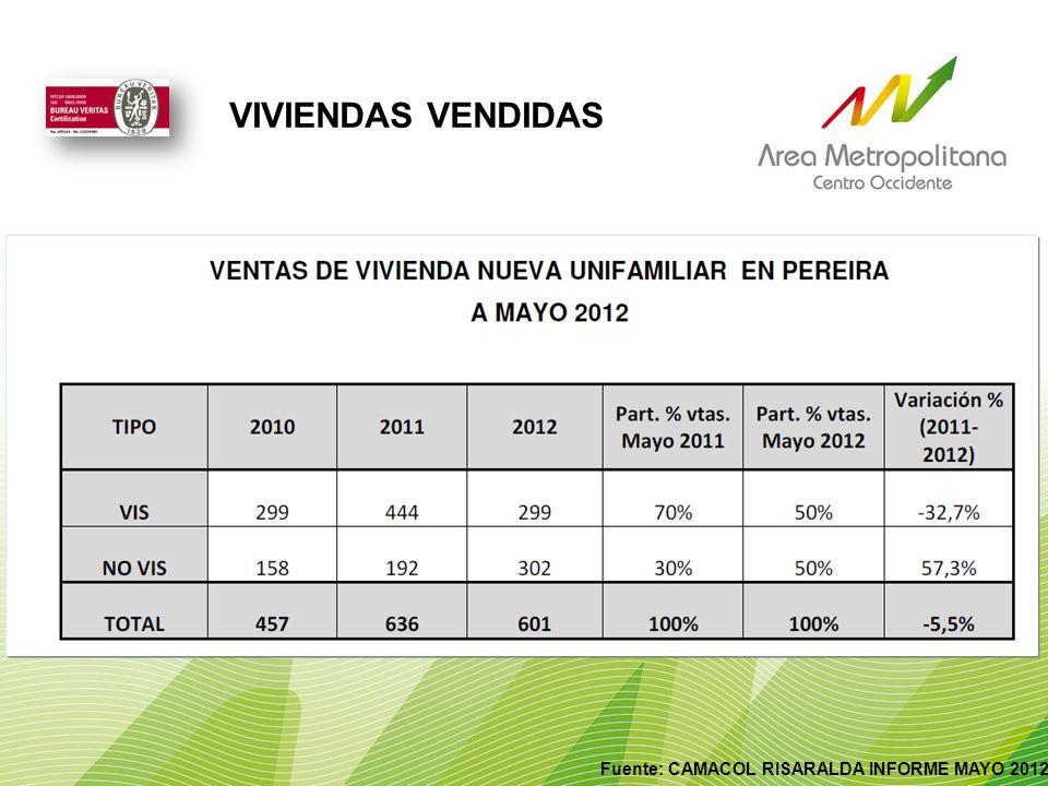 VIVIENDAS VENDIDAS Fuente: CAMACOL RISARALDA INFORME MAYO 2012