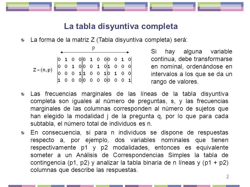 2 La forma de la matriz Z (Tabla disyuntiva completa) será: Las frecuencias marginales de las líneas de la tabla disyuntiva completa son iguales al nú