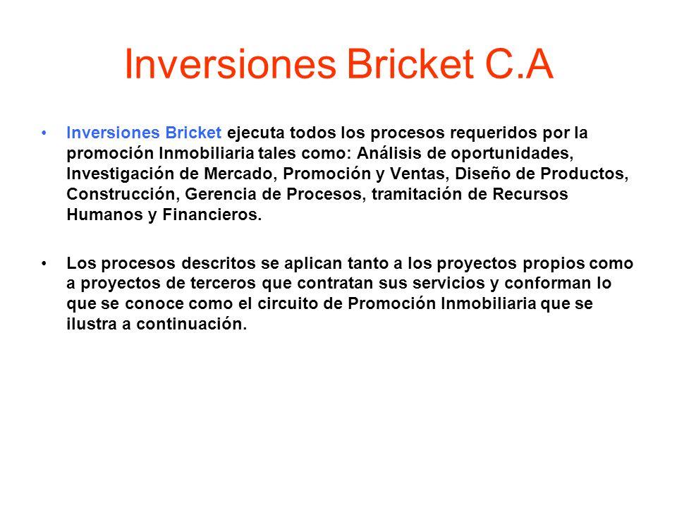 Inversiones Bricket C.A Inversiones Bricket ejecuta todos los procesos requeridos por la promoción Inmobiliaria tales como: Análisis de oportunidades,