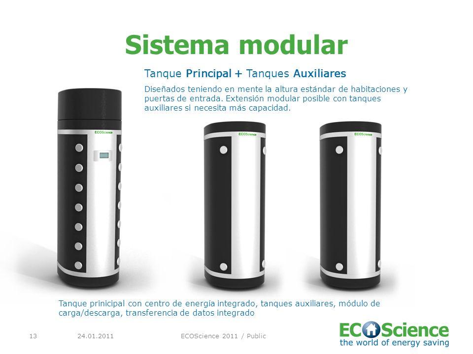 24.01.2011ECOScience 2011 / Public13 Sistema modular Tanque Principal + Tanques Auxiliares Diseñados teniendo en mente la altura estándar de habitaciones y puertas de entrada.
