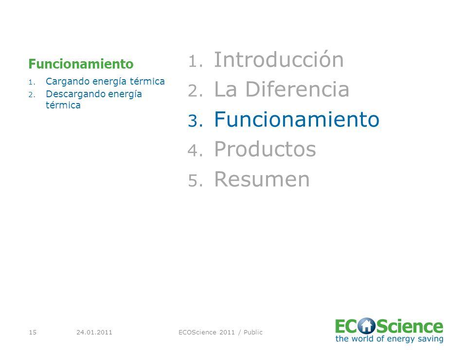 24.01.2011ECOScience 2011 / Public15 Funcionamiento 1.