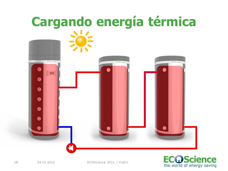 24.01.2011ECOScience 2011 / Public18 Cargando energía térmica