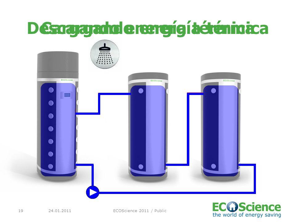 24.01.2011ECOScience 2011 / Public19 Cargando energía térmicaDescargando energía térmica