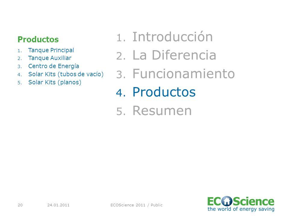 24.01.2011ECOScience 2011 / Public20 Productos 1. Introducción 2.