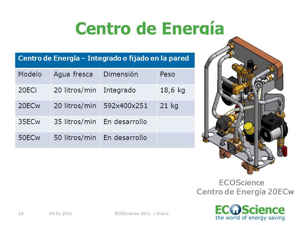 24.01.2011ECOScience 2011 / Public23 Centro de Energía Centro de Energía – Integrado o fijado en la pared ModeloAgua frescaDimensiónPeso 20ECi20 litros/minIntegrado18,6 kg 20ECw20 litros/min592x400x25121 kg 35ECw35 litros/minEn desarrollo 50ECw50 litros/minEn desarrollo ECOScience Centro de Energía 20ECw