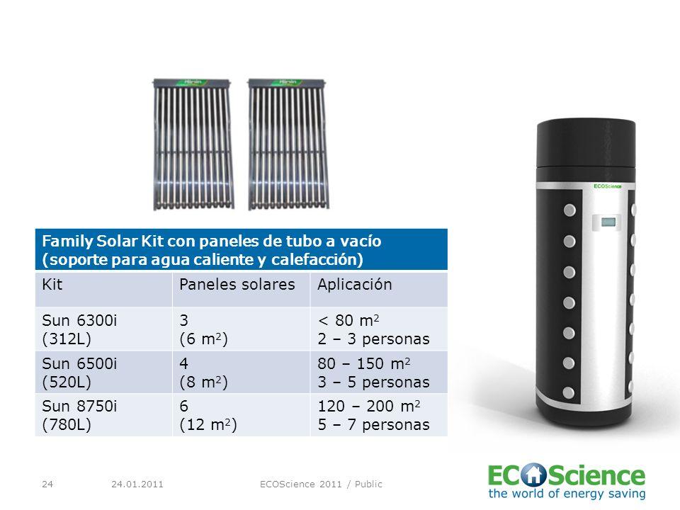24.01.2011ECOScience 2011 / Public24 Family Solar Kit con paneles de tubo a vacío (soporte para agua caliente y calefacción) KitPaneles solaresAplicación Sun 6300i (312L) 3 (6 m 2 ) < 80 m 2 2 – 3 personas Sun 6500i (520L) 4 (8 m 2 ) 80 – 150 m 2 3 – 5 personas Sun 8750i (780L) 6 (12 m 2 ) 120 – 200 m 2 5 – 7 personas