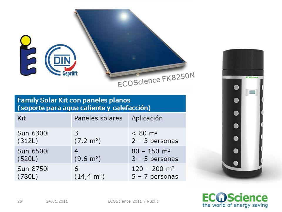 24.01.2011ECOScience 2011 / Public25 Family Solar Kit con paneles planos (soporte para agua caliente y calefacción) KitPaneles solaresAplicación Sun 6300i (312L) 3 (7,2 m 2 ) < 80 m 2 2 – 3 personas Sun 6500i (520L) 4 (9,6 m 2 ) 80 – 150 m 2 3 – 5 personas Sun 8750i (780L) 6 (14,4 m 2 ) 120 – 200 m 2 5 – 7 personas ECOScience FK8250N