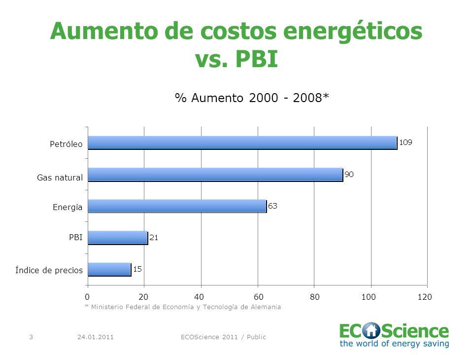 24.01.2011ECOScience 2011 / Public3 Aumento de costos energéticos vs.