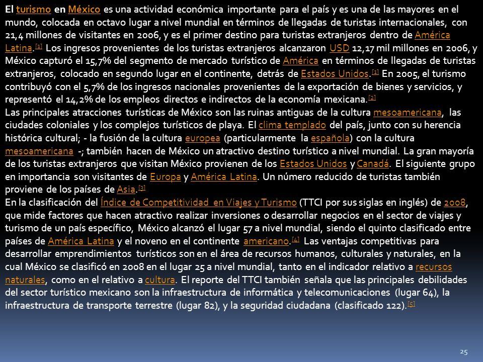 25 El turismo en México es una actividad económica importante para el país y es una de las mayores en el mundo, colocada en octavo lugar a nivel mundi