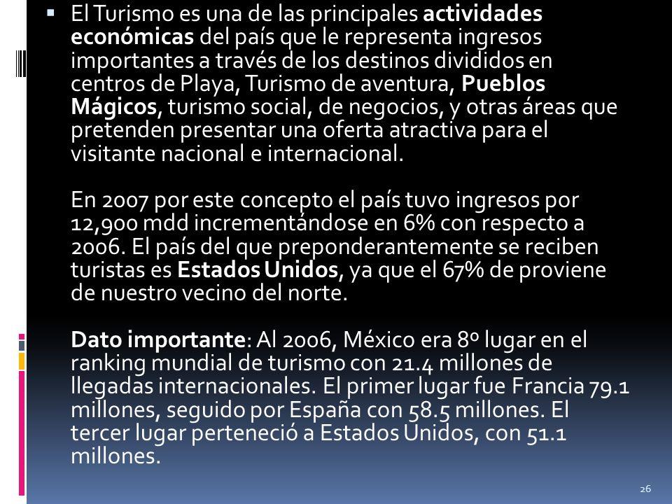 26 El Turismo es una de las principales actividades económicas del país que le representa ingresos importantes a través de los destinos divididos en c