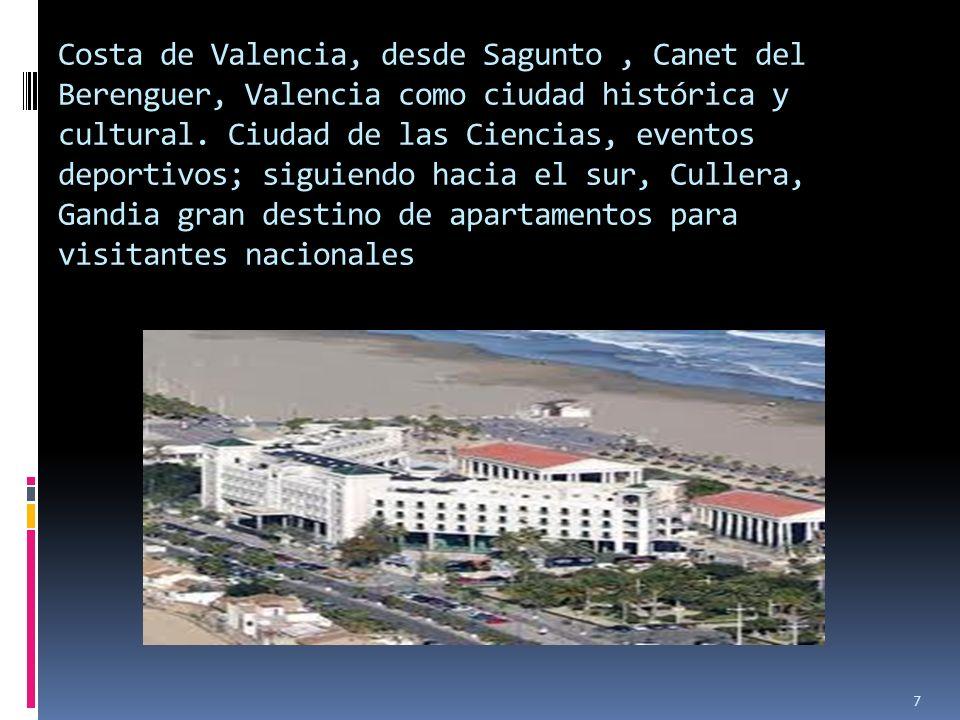 7 Costa de Valencia, desde Sagunto, Canet del Berenguer, Valencia como ciudad histórica y cultural. Ciudad de las Ciencias, eventos deportivos; siguie