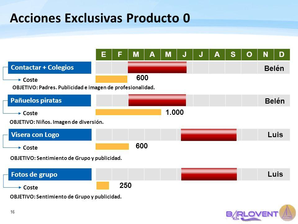 16 Acciones Exclusivas Producto 0 EFMAMJJASOND Contactar + Colegios Pañuelos piratas Visera con Logo Fotos de grupo Coste 600 Belén Coste 1.000 Coste