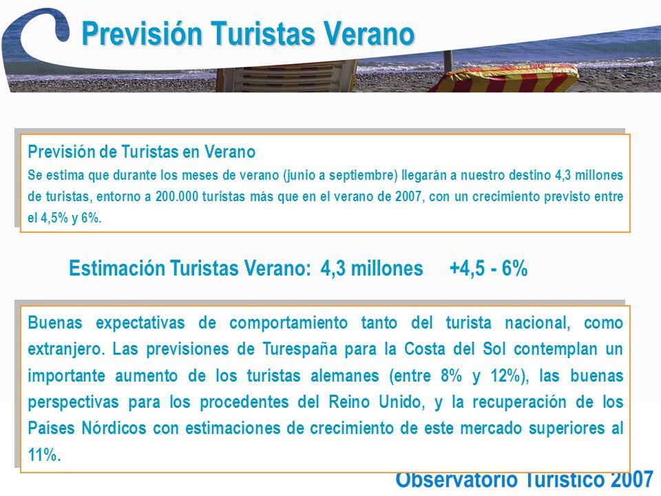Previsión Turistas Verano Previsión Turistas Verano Previsión de Turistas en Verano Se estima que durante los meses de verano (junio a septiembre) llegarán a nuestro destino 4,3 millones de turistas, entorno a 200.000 turistas más que en el verano de 2007, con un crecimiento previsto entre el 4,5% y 6%.