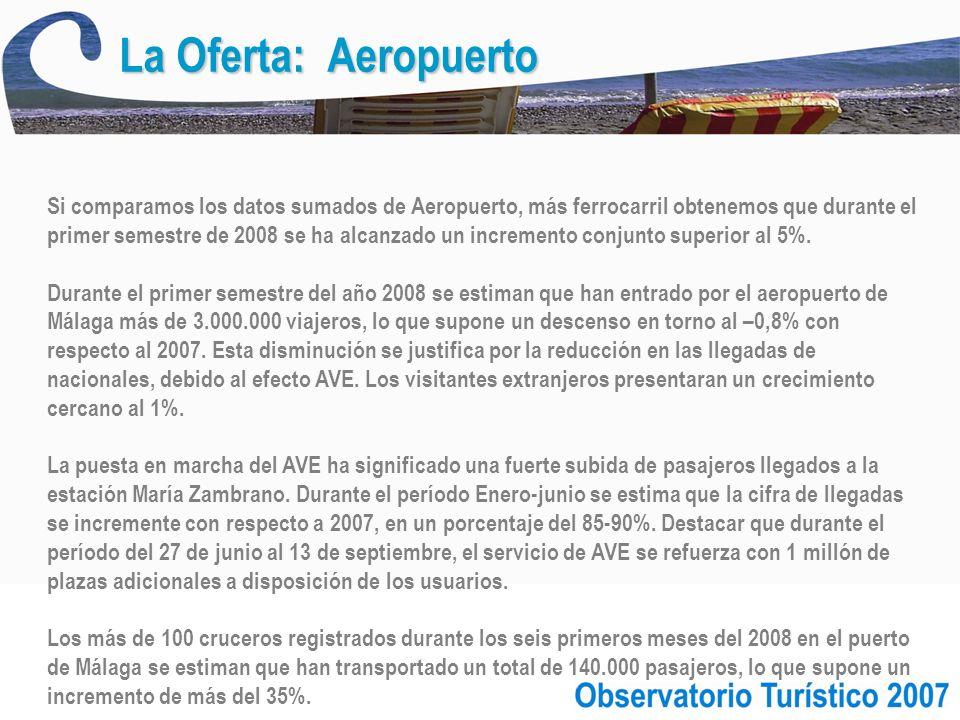 La Oferta: Aeropuerto Si comparamos los datos sumados de Aeropuerto, más ferrocarril obtenemos que durante el primer semestre de 2008 se ha alcanzado un incremento conjunto superior al 5%.