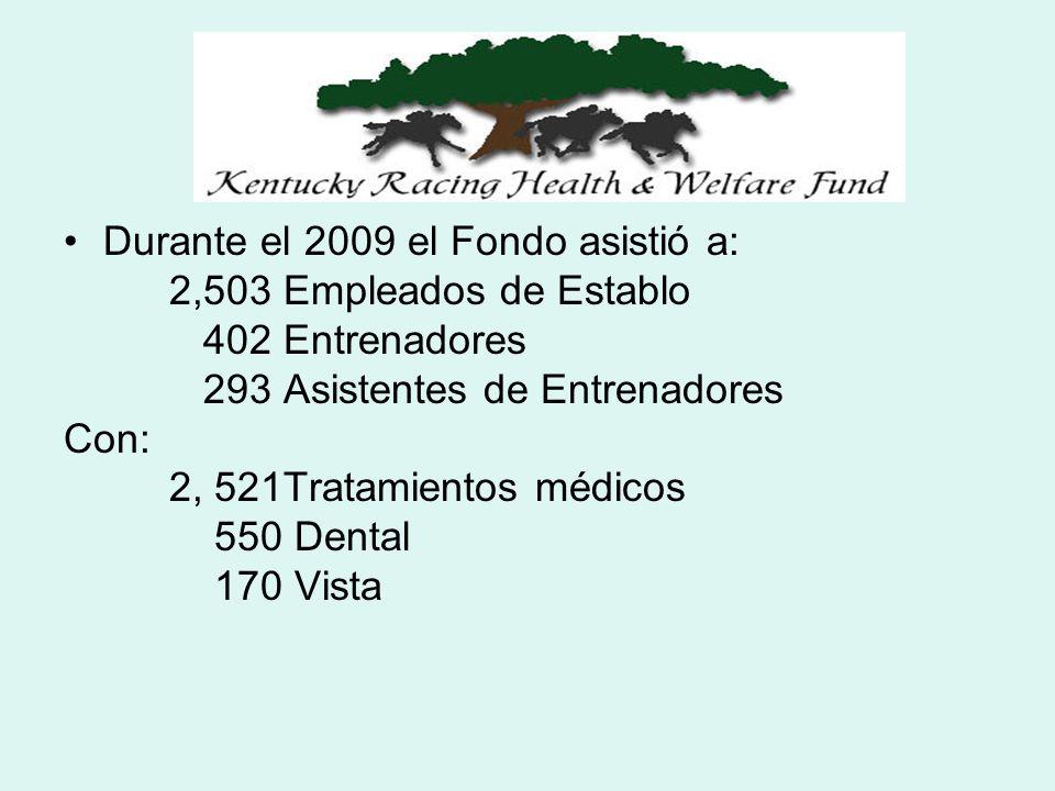 Durante el 2009 el Fondo asistió a: 2,503 Empleados de Establo 402 Entrenadores 293 Asistentes de Entrenadores Con: 2, 521Tratamientos médicos 550 Dental 170 Vista