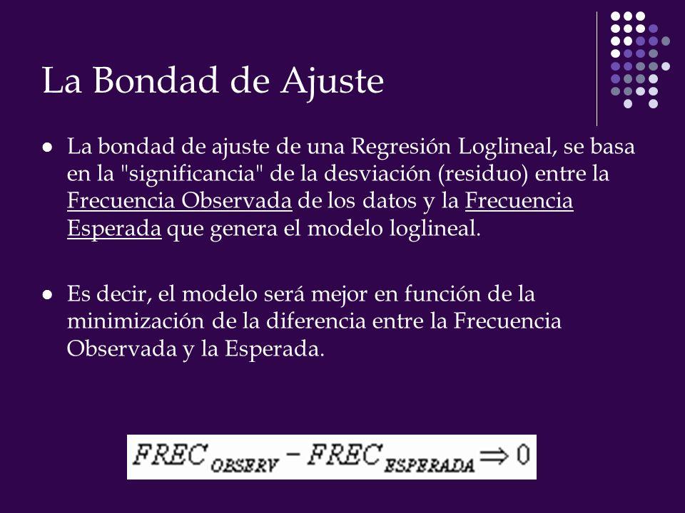La Bondad de Ajuste La bondad de ajuste de una Regresión Loglineal, se basa en la significancia de la desviación (residuo) entre la Frecuencia Observada de los datos y la Frecuencia Esperada que genera el modelo loglineal.