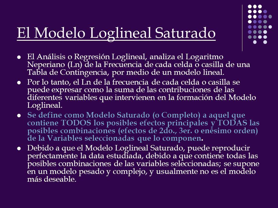 El Modelo Loglineal Saturado El Análisis o Regresión Loglineal, analiza el Logaritmo Neperiano (Ln) de la Frecuencia de cada celda o casilla de una Tabla de Contingencia, por medio de un modelo lineal.