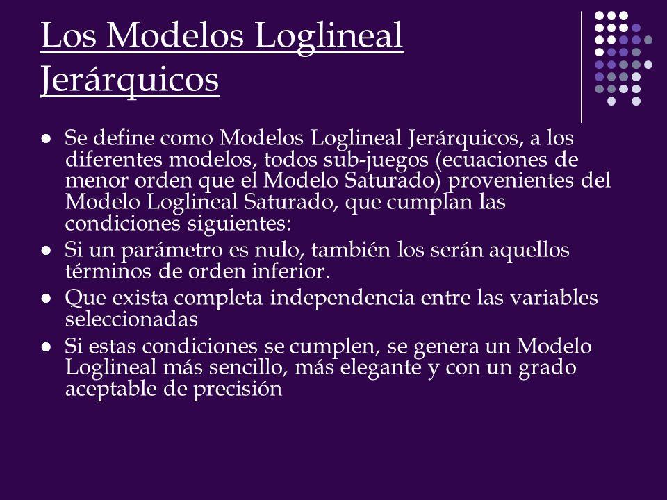 Los Modelos Loglineal Jerárquicos Se define como Modelos Loglineal Jerárquicos, a los diferentes modelos, todos sub-juegos (ecuaciones de menor orden que el Modelo Saturado) provenientes del Modelo Loglineal Saturado, que cumplan las condiciones siguientes: Si un parámetro es nulo, también los serán aquellos términos de orden inferior.
