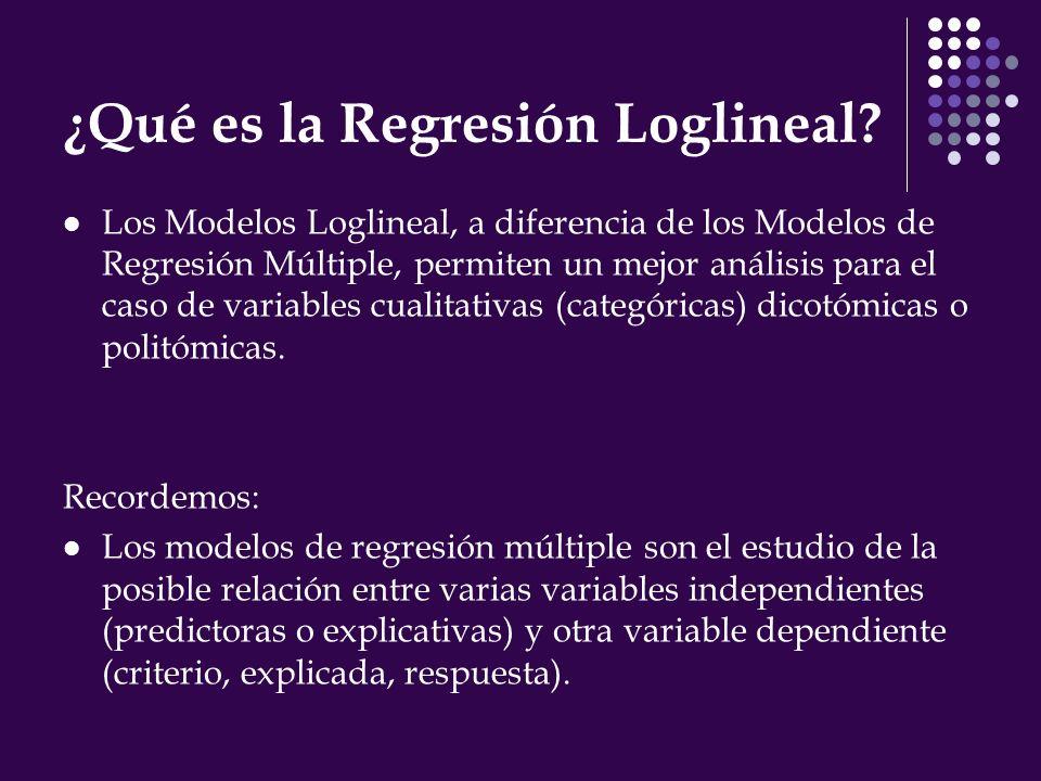 ¿Qué es la Regresión Loglineal.