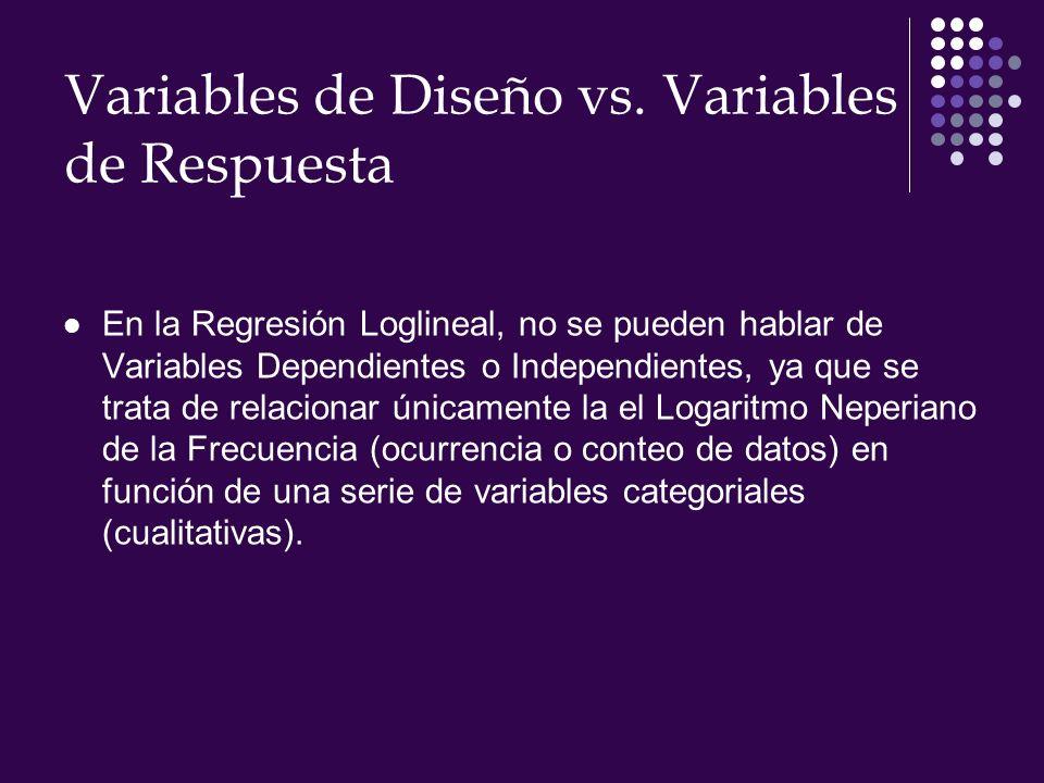 Variables de Diseño vs.