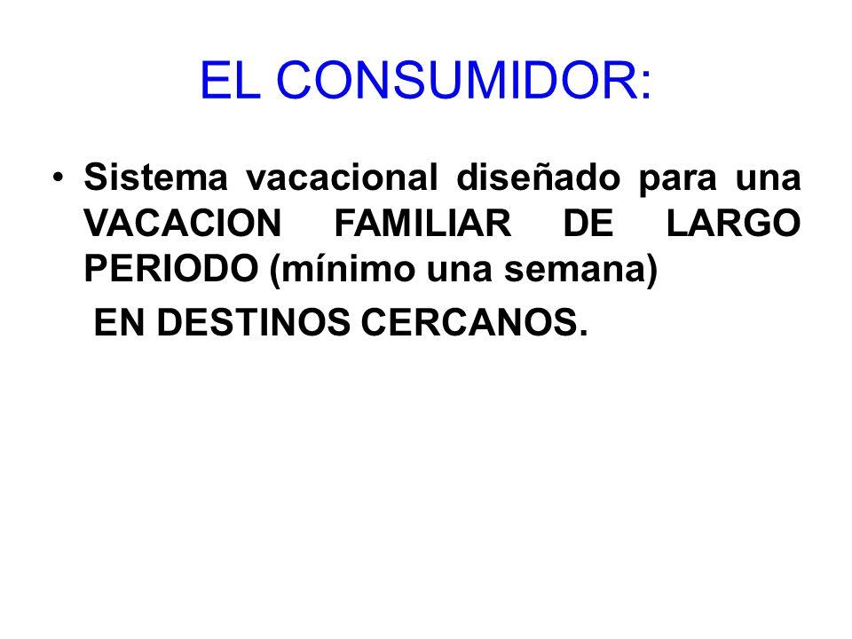 EL CONSUMIDOR: Sistema vacacional diseñado para una VACACION FAMILIAR DE LARGO PERIODO (mínimo una semana) EN DESTINOS CERCANOS.