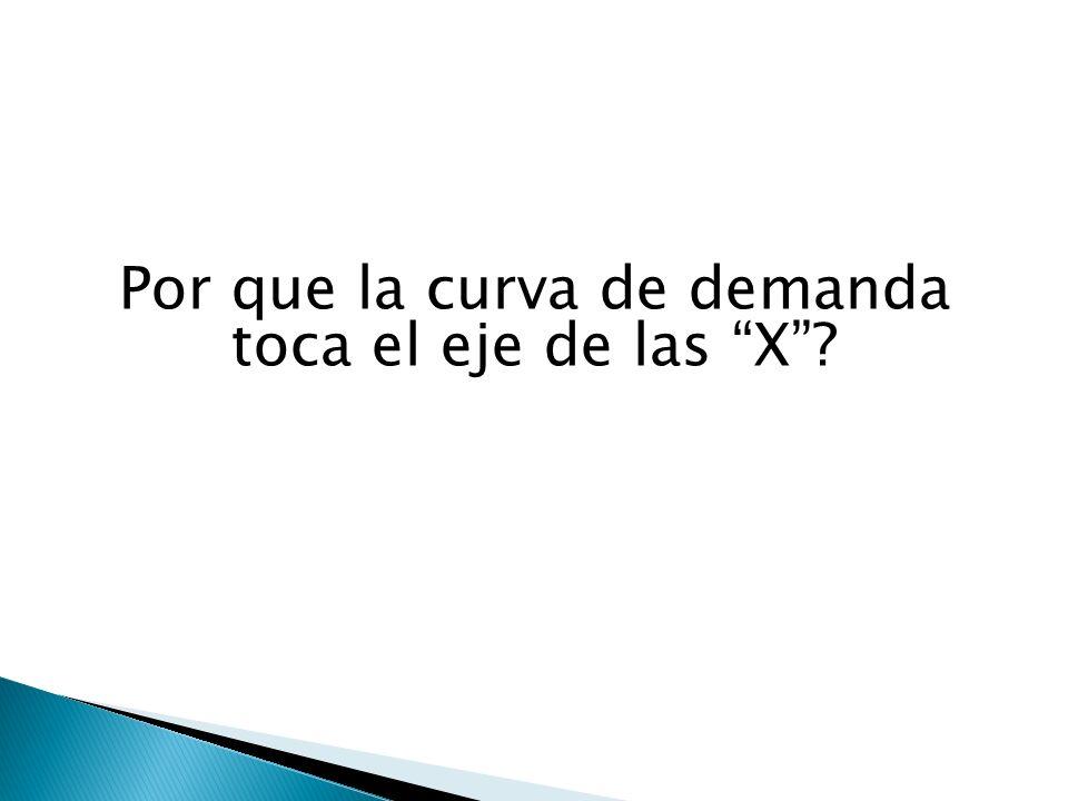 Por que la curva de demanda toca el eje de las X?