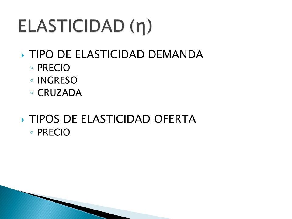 TIPO DE ELASTICIDAD DEMANDA PRECIO INGRESO CRUZADA TIPOS DE ELASTICIDAD OFERTA PRECIO