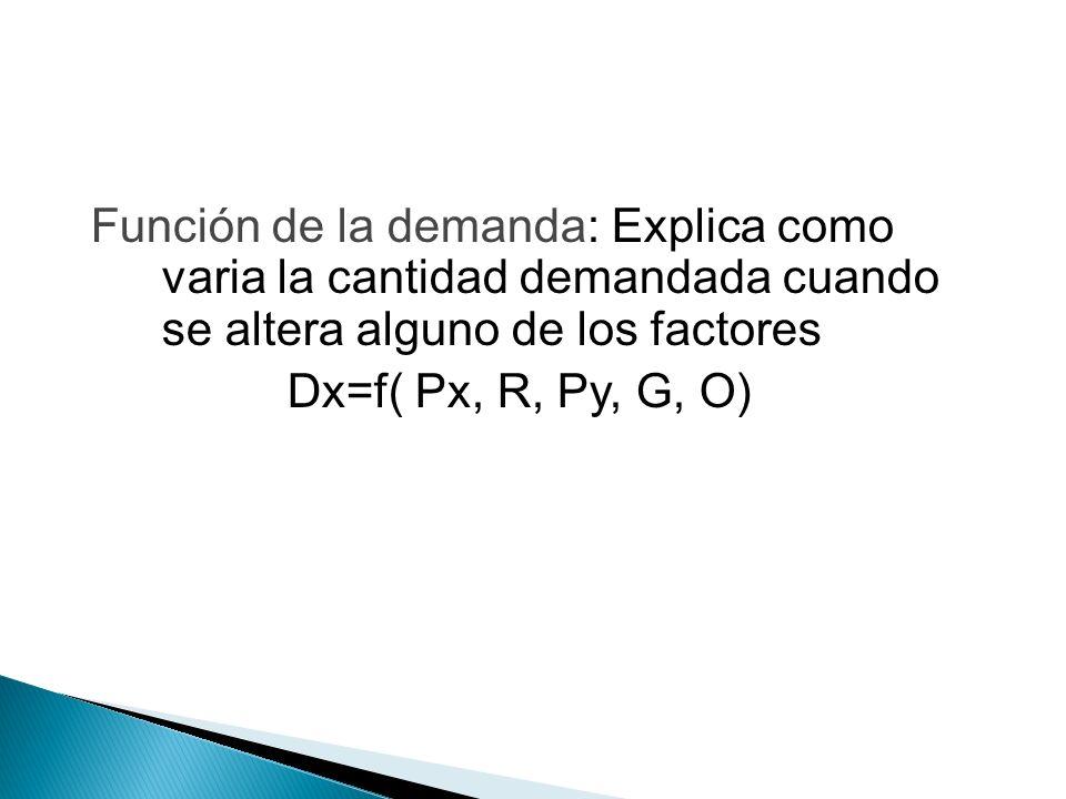 Función de la demanda: Explica como varia la cantidad demandada cuando se altera alguno de los factores Dx=f( Px, R, Py, G, O)