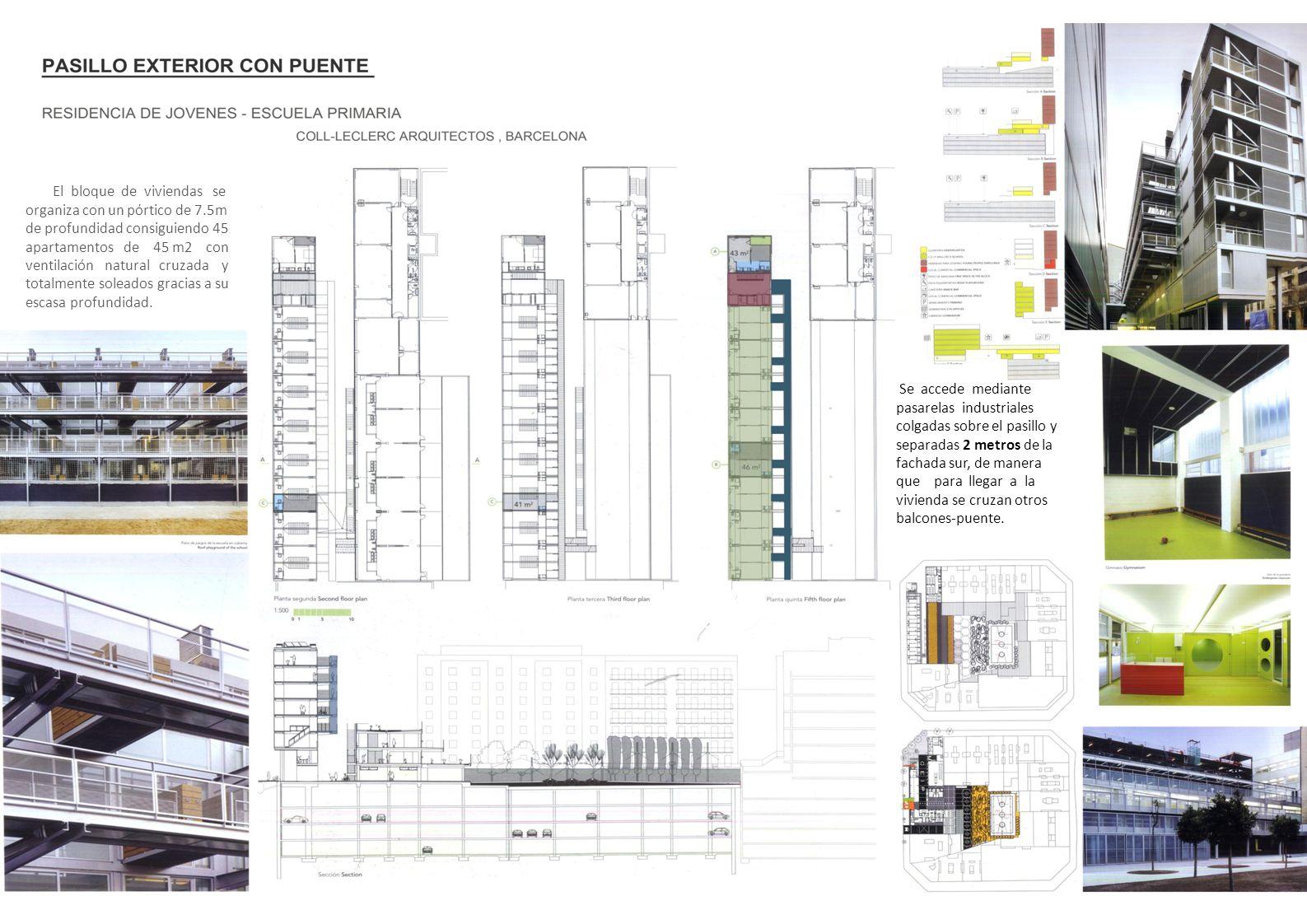 El bloque de viviendas se organiza con un pόrtico de 7.5m de profundidad consiguiendo 45 apartamentos de 45 m2 con ventilación natural cruzada y total