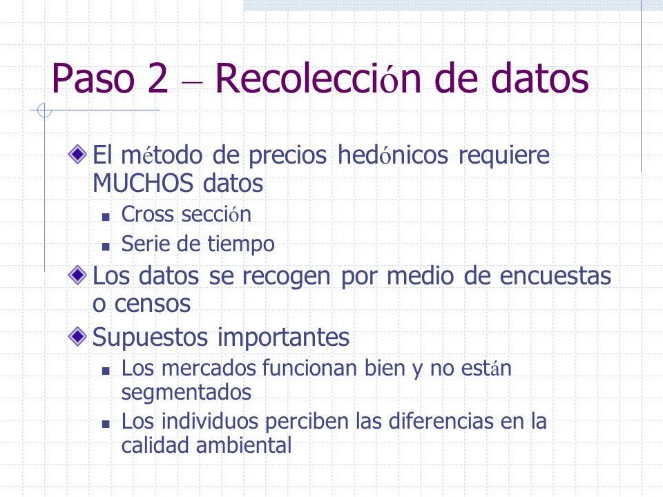 Paso 2 – Recolecci ó n de datos El m é todo de precios hed ó nicos requiere MUCHOS datos Cross secci ó n Serie de tiempo Los datos se recogen por medi