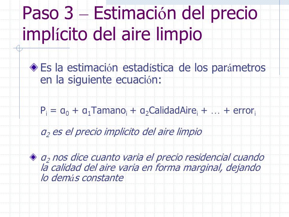 Paso 3 – Estimaci ó n del precio impl í cito del aire limpio Es la estimaci ó n estad í stica de los par á metros en la siguiente ecuaci ó n: P i = α