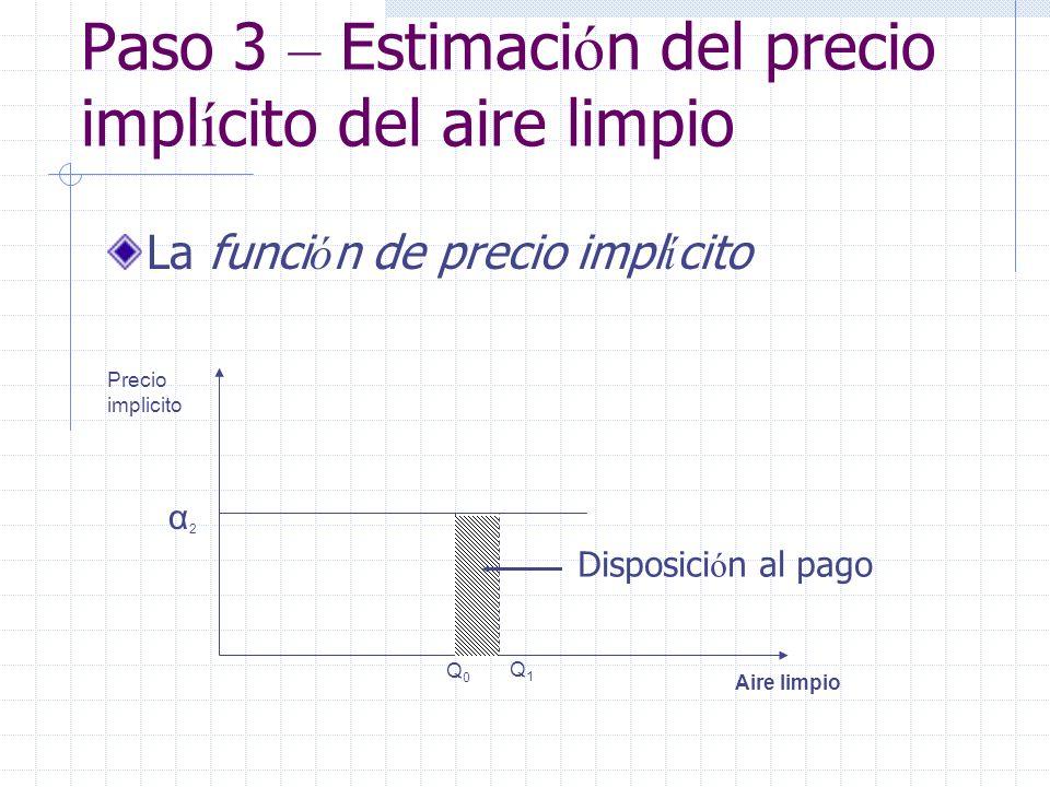 Paso 3 – Estimaci ó n del precio impl í cito del aire limpio La funci ó n de precio impl í cito Aire limpio Precio implicito Q0Q0 α2α2 Q1Q1 Disposici